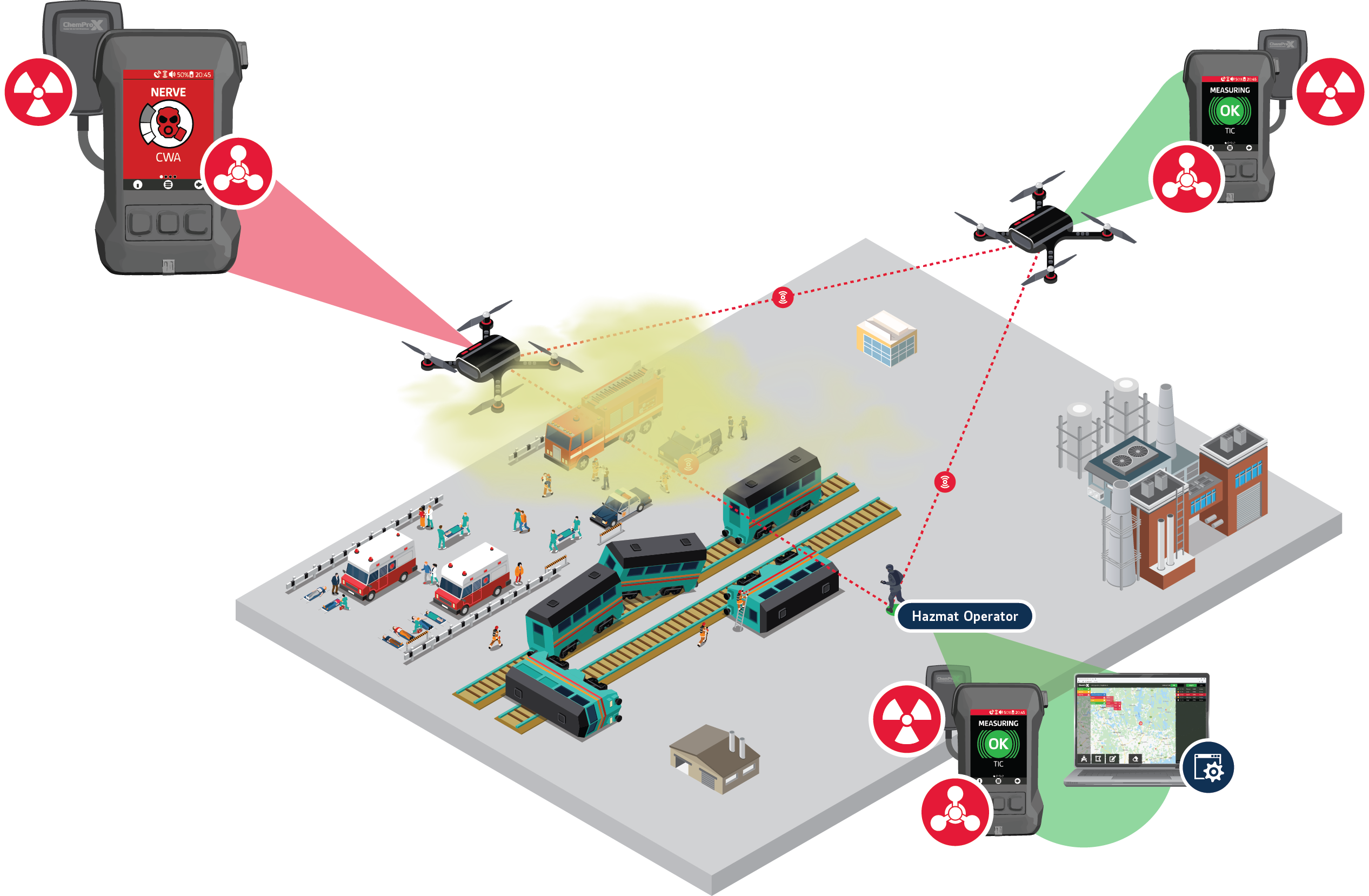 """Example of """"light"""" monitoring network, including Unmanned Air Vehicles (UAVs) and stationary monitoring units in a train derailment incident - CBRN Detection in One Compact Package."""